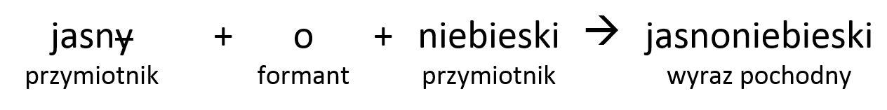 kolor jasnoniebieski pisownia